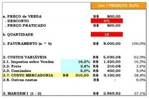 5 Dicas para Calcular o Preço de Venda de um Produto-tab2