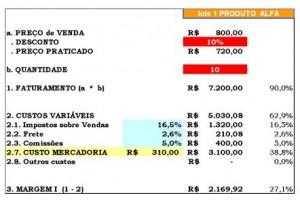5 Dicas para Calcular o Preço de Venda de um Produto-tab3